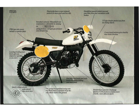 KIT PLASTIQUES YAMAHA IT175 1981